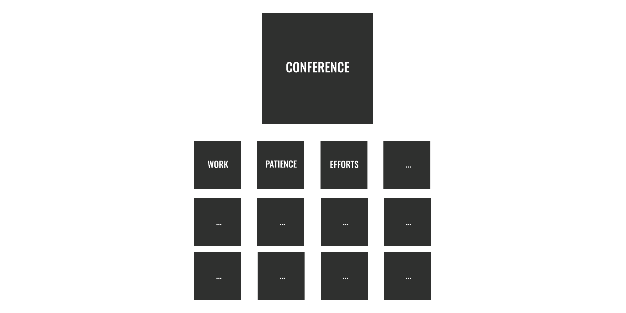 we think that the conference is the main piece of the puzzle