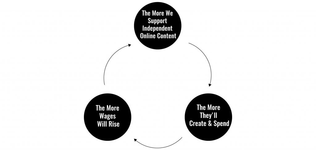 the-virtuous-cycle-of-independent-business-growth