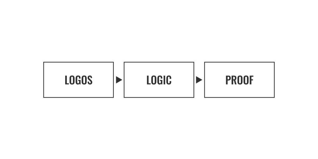 logos-definition