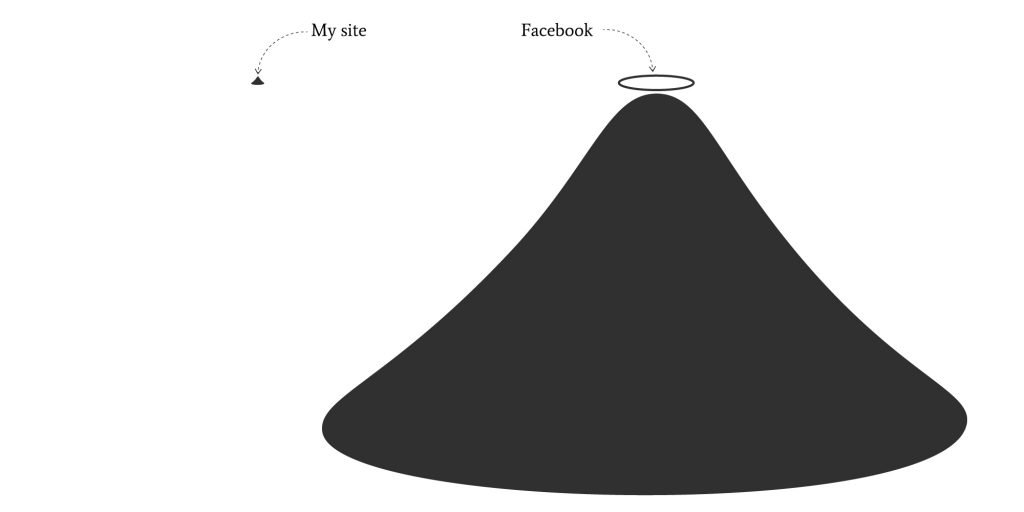 my-site-compared-to-facebook