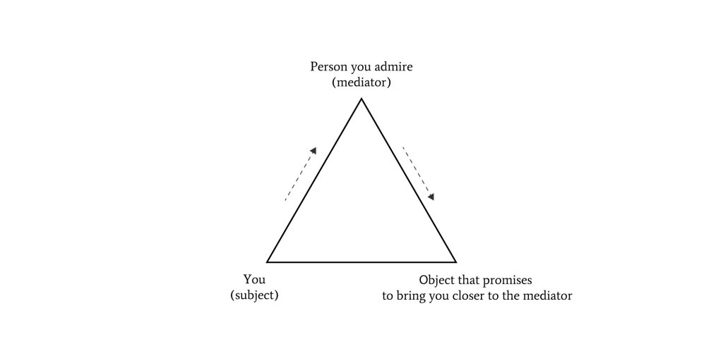 mimetic-theory-triangle-model-of-desire