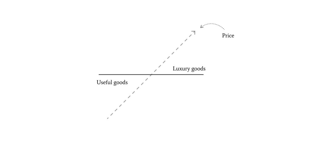 luxury-goods-vs-useful-goods
