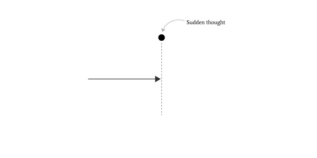 Sudden-thought-interrupts-your-flow