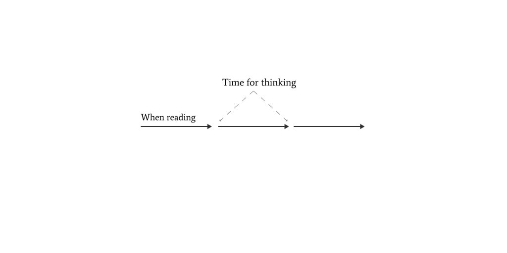 how-we-are-consuming-books