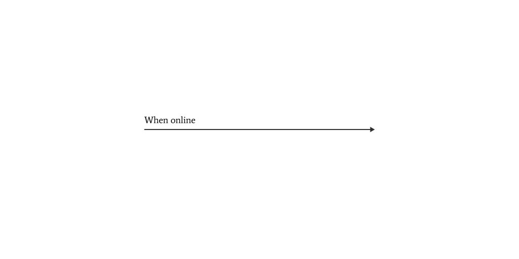 how-we-are-consuming-content-online