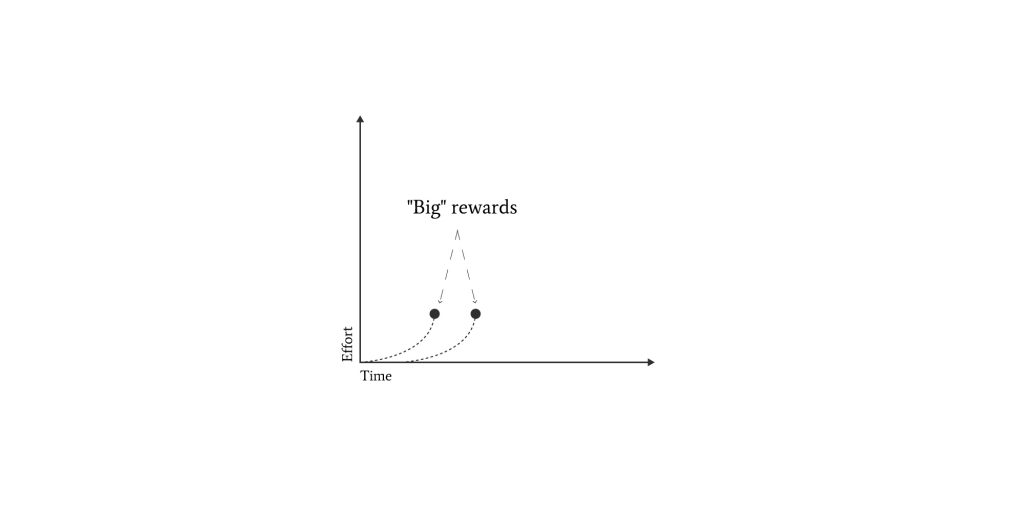 how-we-view-reading-tweets