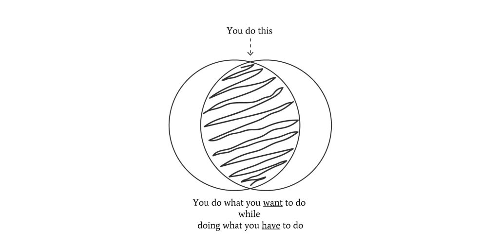 you-do-what-you-want-to-do-while-doing-what-you-have-to-do