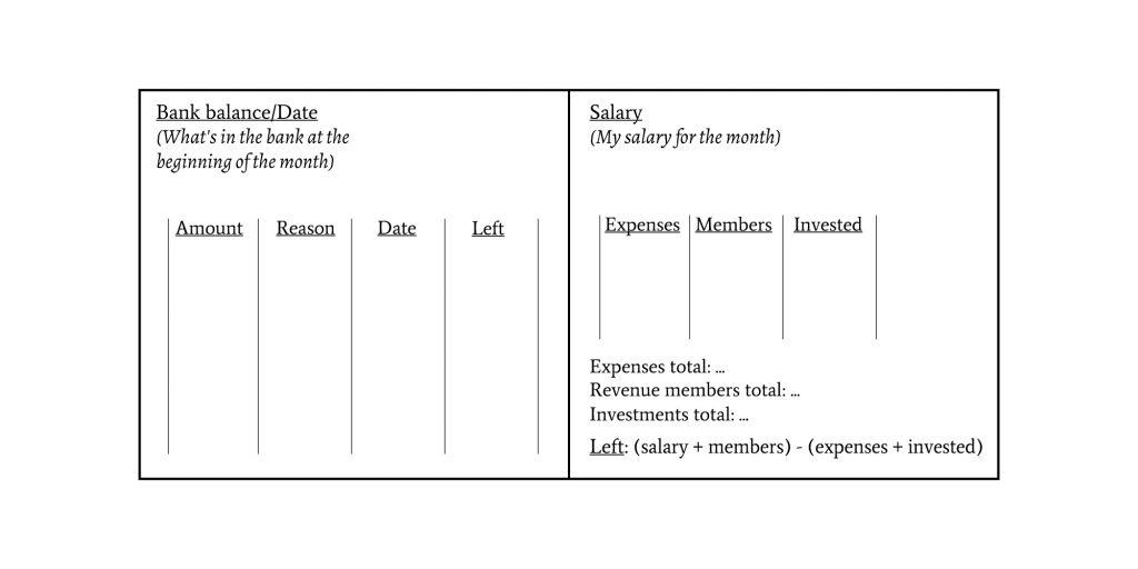 Financial-Tracker-explained