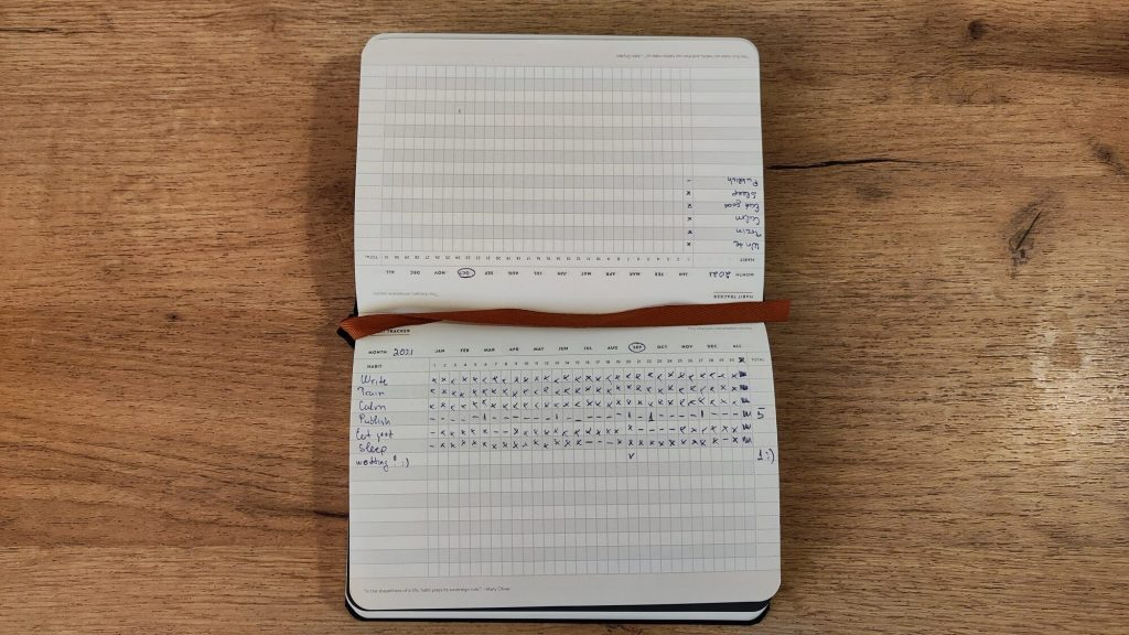 The Habit Tracker section