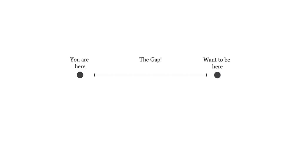 the-gap-between-now-and-where-you-want-to-be